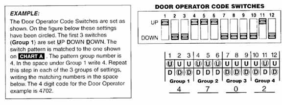 Medallion Compatible Garage Door Opener Parts